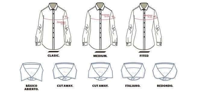 10 claves de una buena camisa